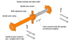 Lightweight Trench Box spindle